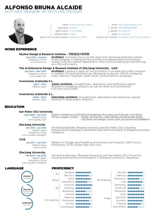 How To Create Simple Resume Simple Resume Easiest Online Resume Builder The  Top Architecture R233