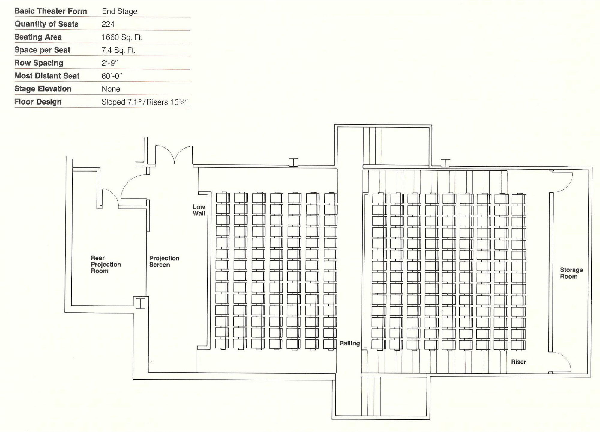 top level block diagram setup