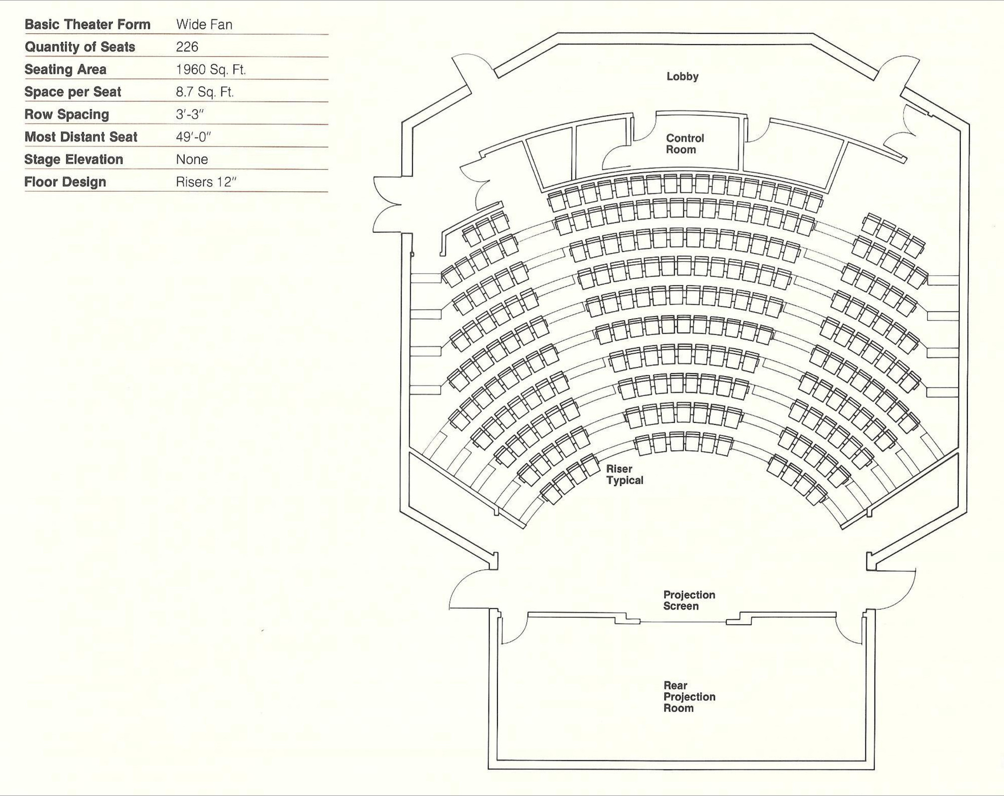 Define Floor Plan In Theatre Review Home Co