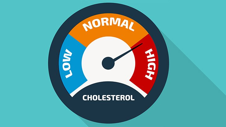 How Does Stress Effect Cholesterol? High Cholesterol Everyday Health