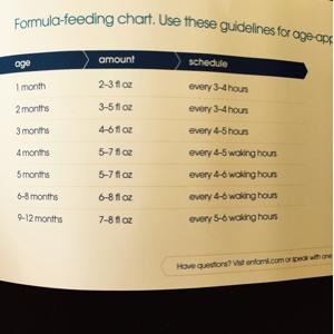 enfamil feeding chart
