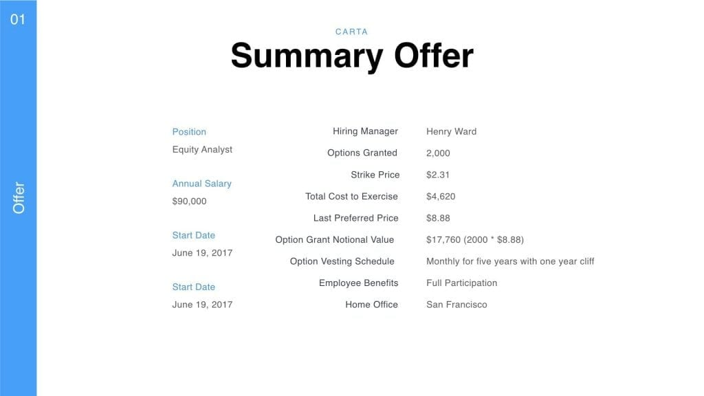 The best startup offer letter for employment you have ever seen -