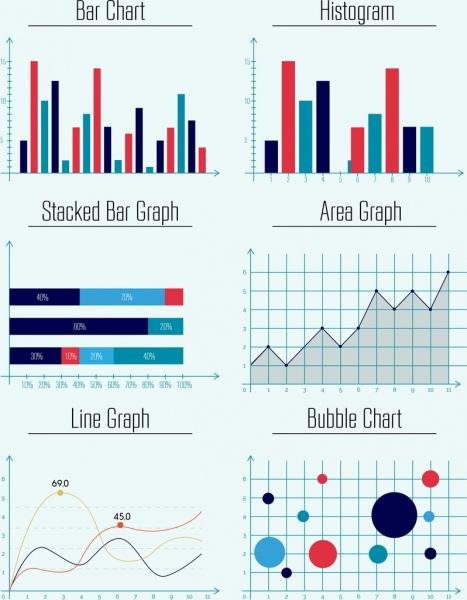 Graph templates collection bar area line bubble design Free vector - free bar graph templates