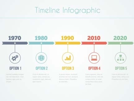 Creating Resume In Powerpoint Creating Your Rsum Myfuture Timeline Free Vector Download 20 Free Vector For