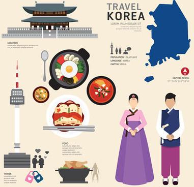 Cute Pattern Wallpaper Free Korean Culture Free Vector Download 1 367 Free Vector