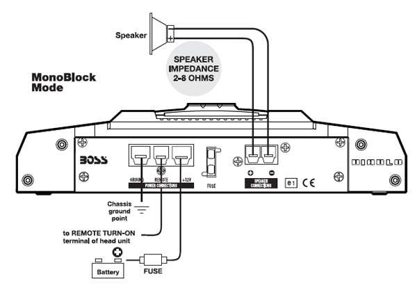 3 subwoofer 2 amps wiring diagram