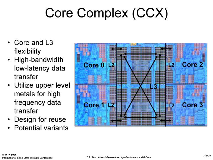 The AMD Ryzen 3 1300X and Ryzen 3 1200 CPU Review Zen on a Budget