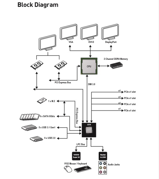 motherboard diagram block diagram