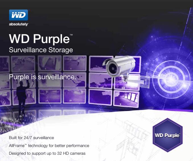 Western Digital Targets Surveillance Storage Market With
