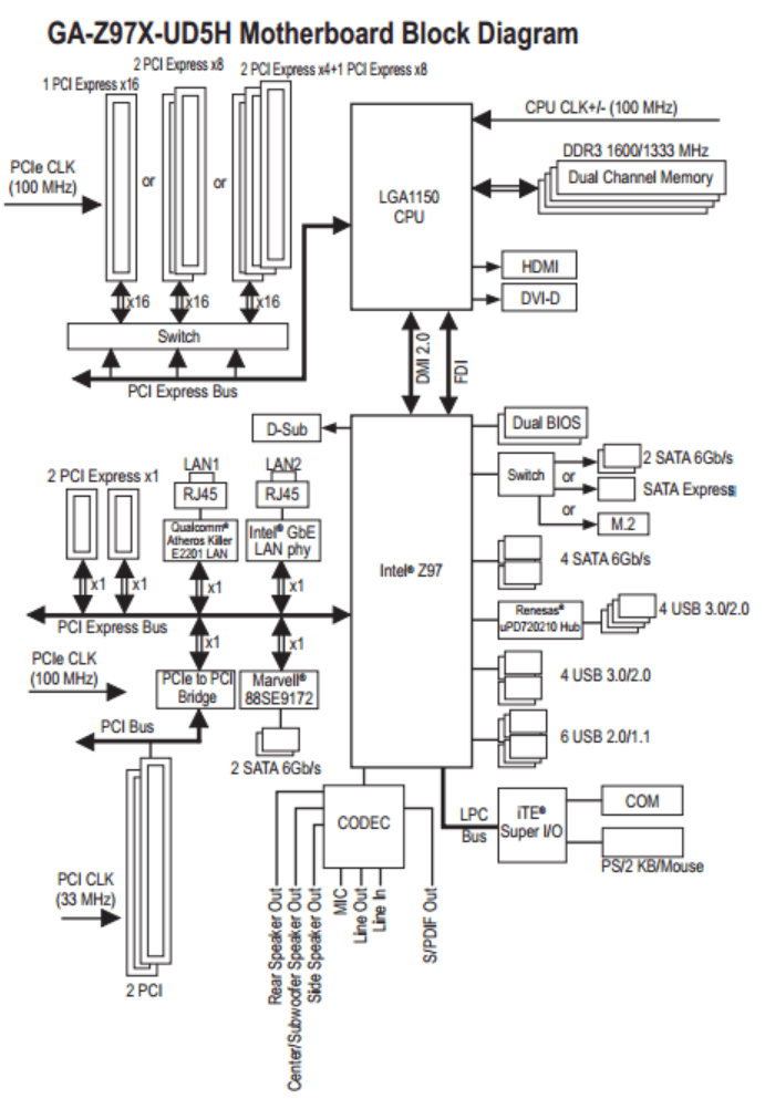 sata power diagram