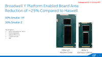 Putting It All Together: Small Core M - Intel Broadwell ...