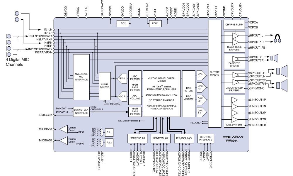 samsung wiring schematic