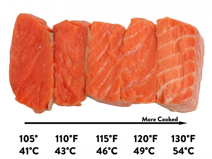 New Salmon Color Chart wood dye colors transtint concentrated color