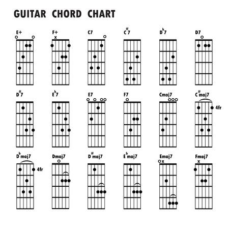 Basic guitar chords ,tab guitar chords,vector Royalty-free vector