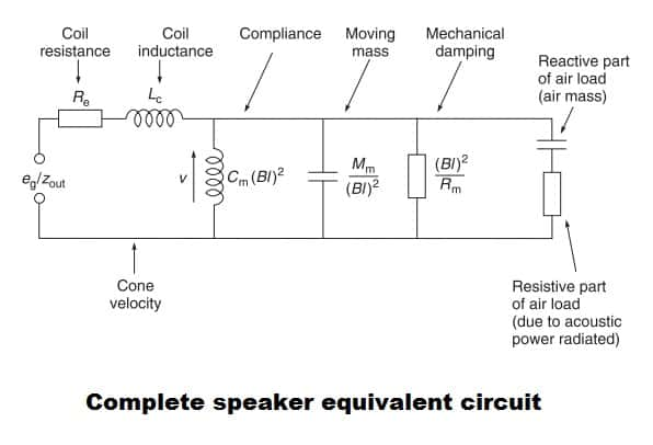 Speaker equivalent circuit / electrical model Audio Judgement