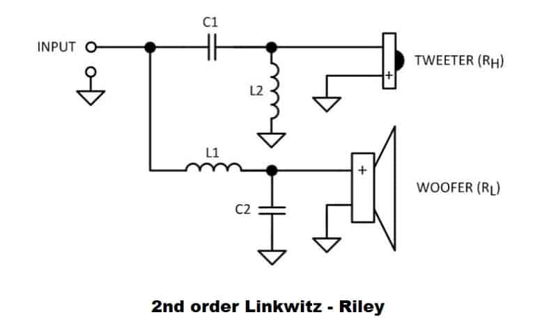 crossover for subwoofer circuit diagram