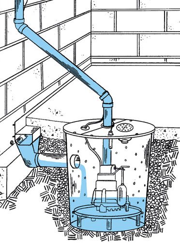 Cast-Iron Or Plastic Sump Pumps?