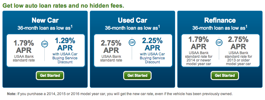 Usaa Car Loan >> Best Loan Company For Bad Credit Offers Internet Payday