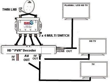 satellite connection diagram