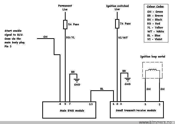 bmw e36 ews 2 ledningsdiagram auto electrical wiring diagramkoblings skjema ews s50b32 i e36 uten ews