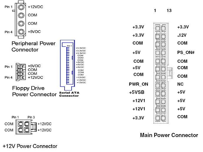 Dell Power Supply Pin Diagram - Somurich