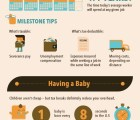 Your Year in Financial Milestones [Infographic]