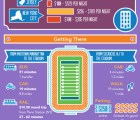 Who Owns the Fans for Football's Biggest Game? [Infographic]