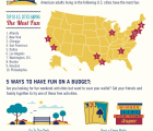 The Cost of Fun and Ways to Save [Infographic]