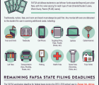 College Capital- FAFSA Aid and You&nbsp;[INFOGRAPHIC]