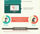 The Growth of Online Filing&nbsp;[INFOGRAPHIC]