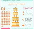 10 Saving Tips For Your Wedding [Infographic]