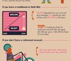 How to Retire on Your Tax Refund [Infographic]