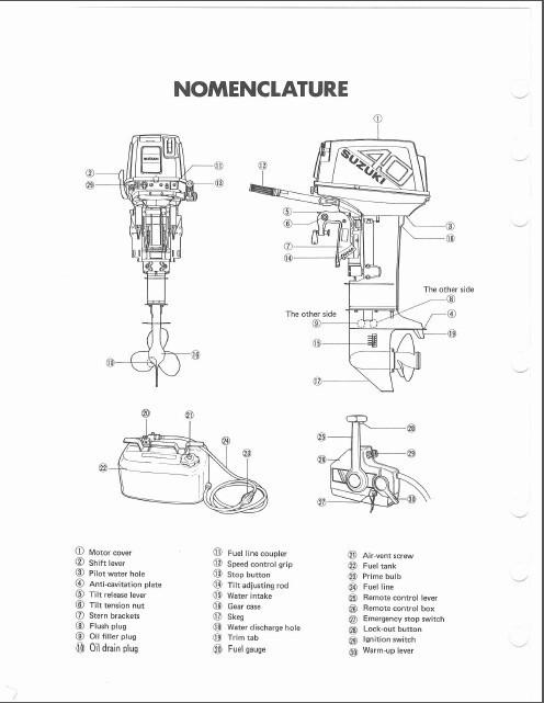 suzuki outboard wiring harness diagram suzuki bolan wiring diagram