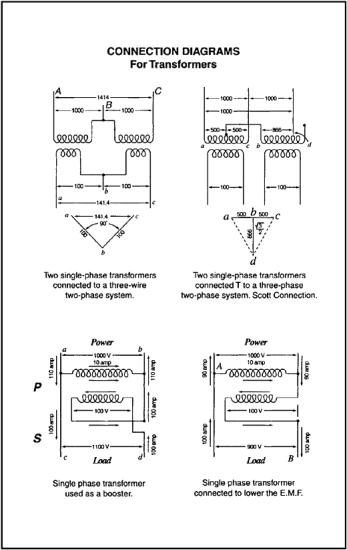 Single Phase Transformer Connections Diagram Wiring Schematic Diagram