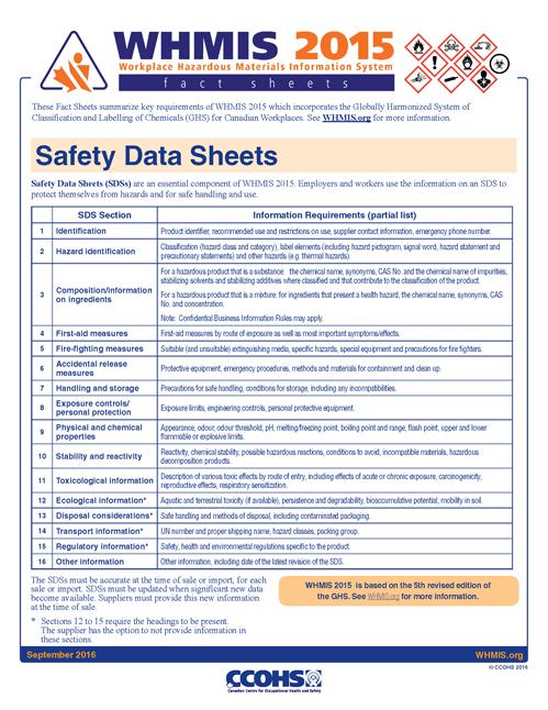 Lu0027amelioration de lu0027organisation interne de lu0027innovation autre - free fact sheet