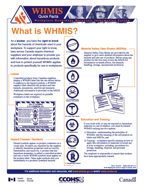 WHMIS 1988 Fact Sheets - personal info sheets