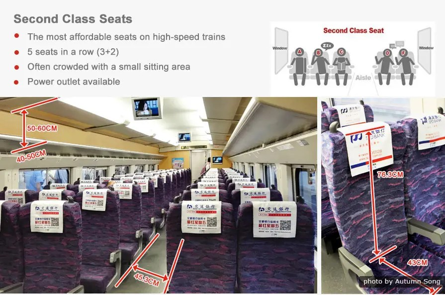 How To Choose Train Types Seat Class In China