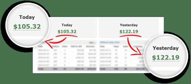 Easy Profit Secrets Review