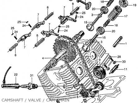 Honda Cl160 Wiring Diagram - Nudohugeslankaviktcenterinfo \u2022
