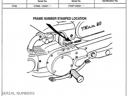 Honda Ct90 Trail 90 K0 1966 Usa Serial Numbers Schematic Partsfiche