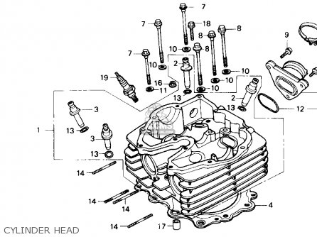 CDI WIRING 88 HONDA NX650 - Auto Electrical Wiring Diagram