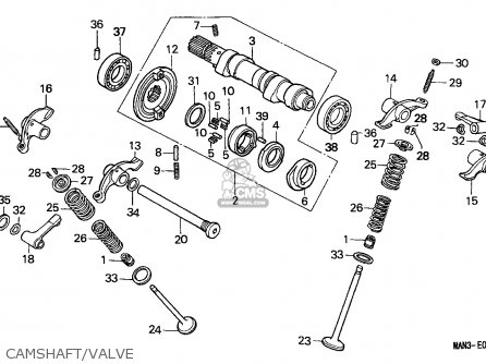 Honda NX650 DOMINATOR 1995 (S) ENGLAND parts lists and schematics