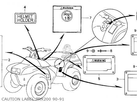 Super Honda Trx450Er Wiring Diagram Auto Electrical Wiring Diagram Wiring Digital Resources Bemuashebarightsorg
