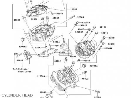 Kawasaki Mean Streak Fuse Box Location Online Wiring Diagram