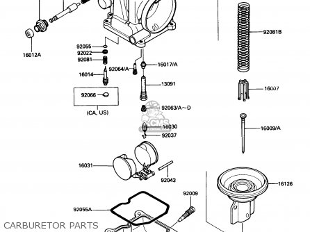 KAWASAKI LTD 450 WIRING DIAGRAM - Auto Electrical Wiring Diagram