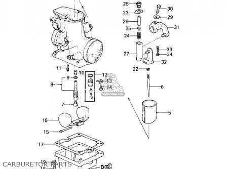 Kawasaki KLX250A2 KLX250 1980 parts lists and schematics