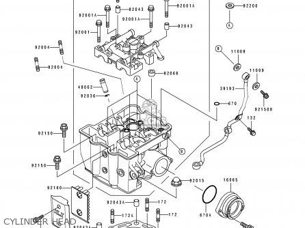Kawasaki KLX650C2 1994 USA CALIFORNIA parts lists and schematics