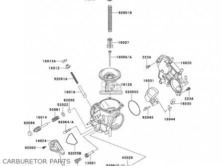 Kawasaki Vulcan 750 Schematics - Tropddnssde \u2022