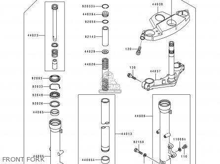 Kawasaki Z 1100 Wiring Diagram Wiring Diagram
