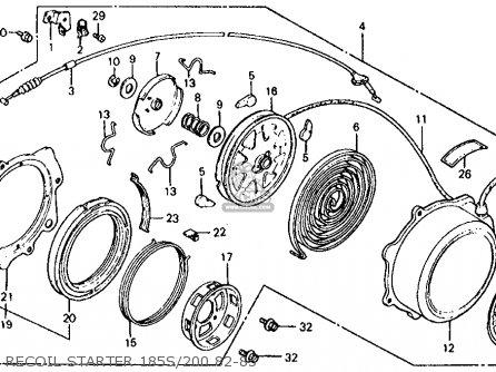 Honda Atc185 Wiring Wiring Schematic Diagram